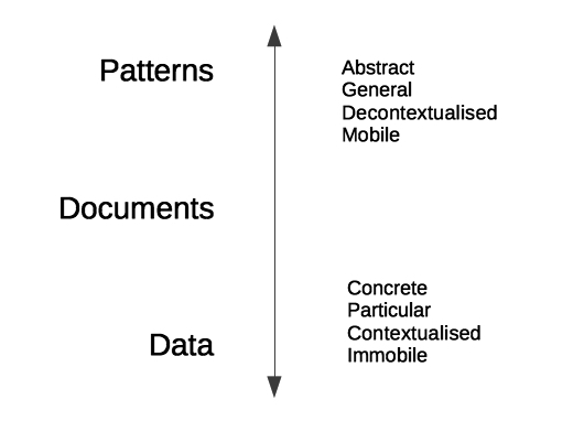 Knowledge Commons Layers.jpg